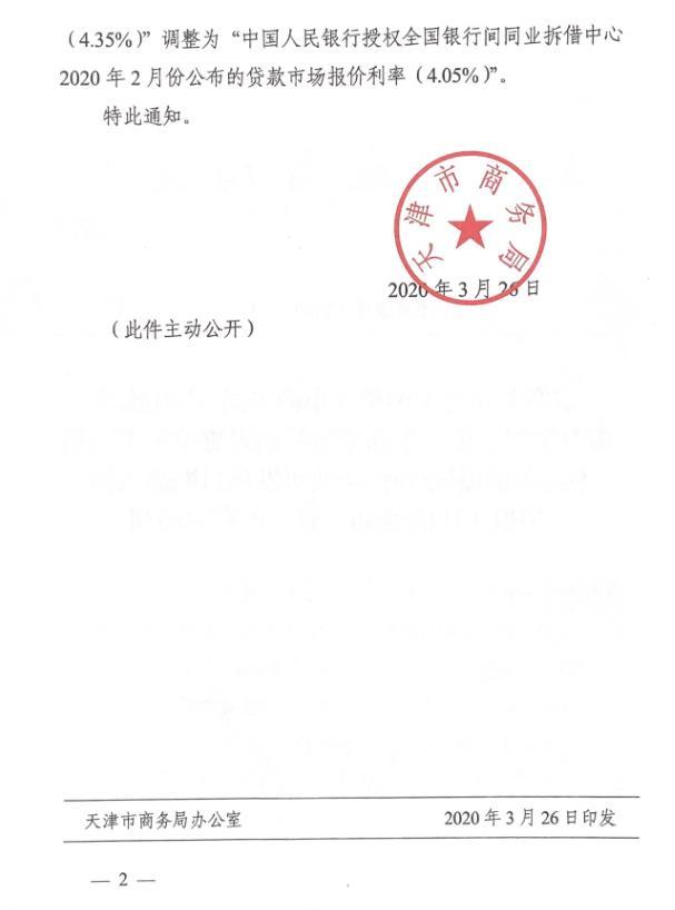 商务文员的工作内容_天津市商务局关于调整《市商务局 市财政局 市卫生健康委关于 ...