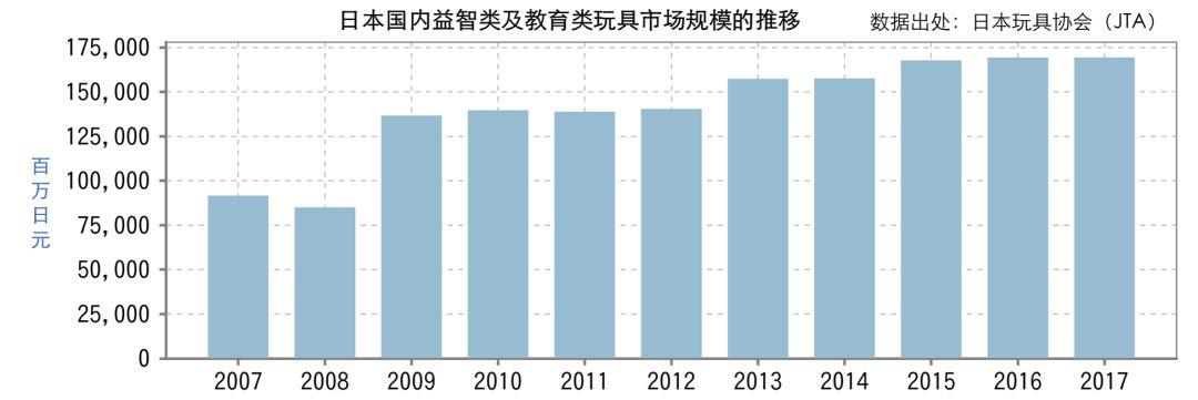 日本婴儿用品行业调查报告:日本值得带的婴儿用品