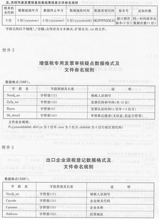 国家税务总局关于使用增值税专用发票电子信息