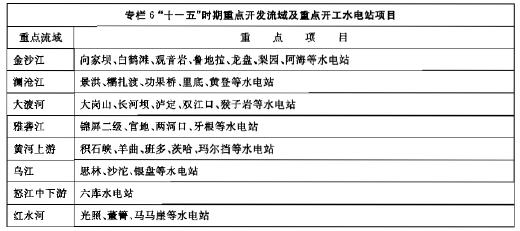 """国家发展改革委关于印发可再生能源发展""""十一五""""规划的通知中华"""